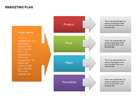 How to make a business plan in powerpoint